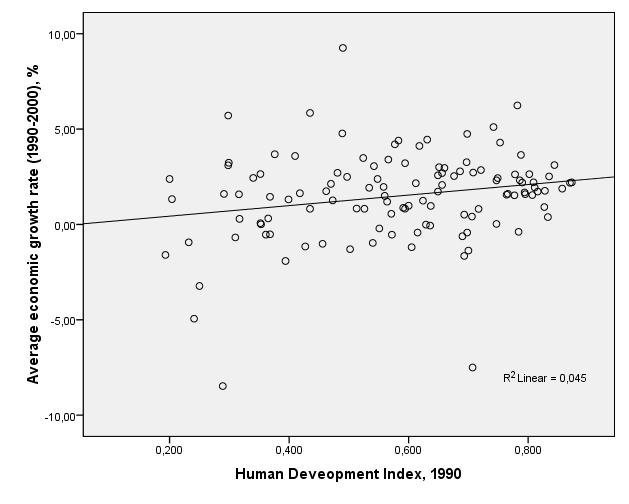 global inequality articles 2011